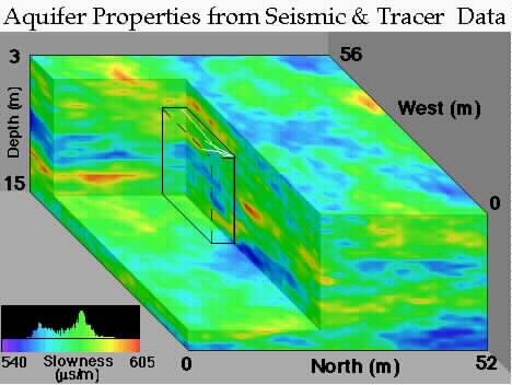 Kesterson Seismic Slowness Aquifer Properties